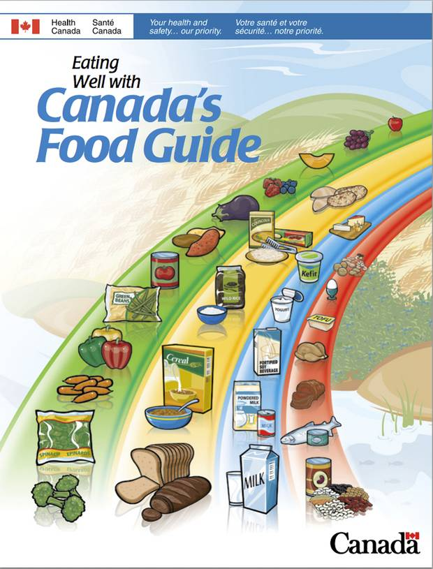 Canada's food guide – food for health.